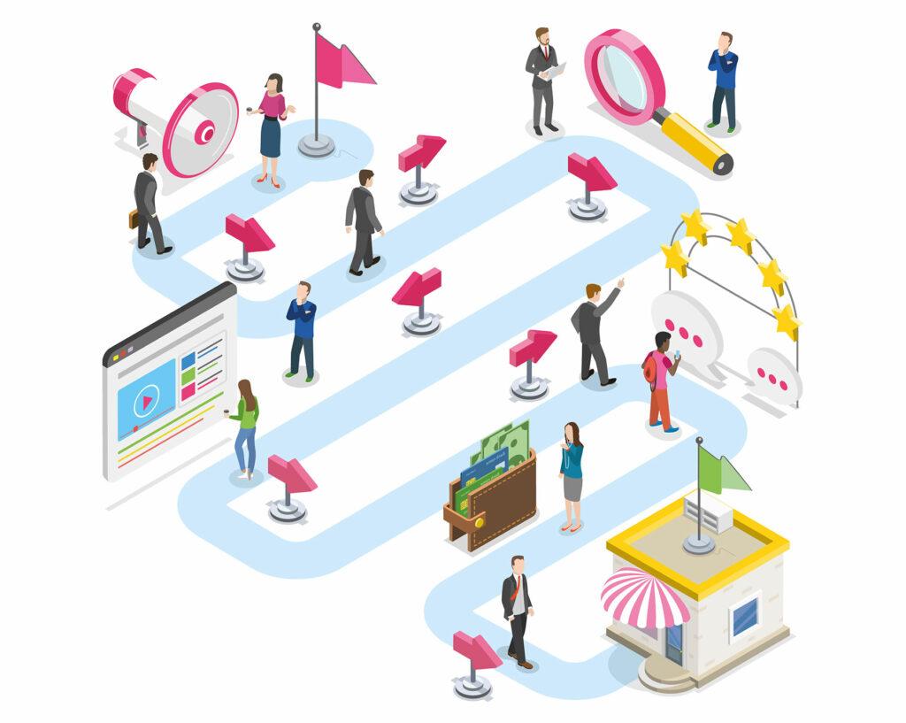 Step 2 – The Customer Journey